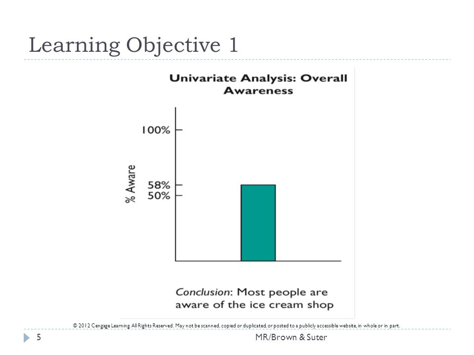 © 2012 Cengage Learning. All Rights Reserved.