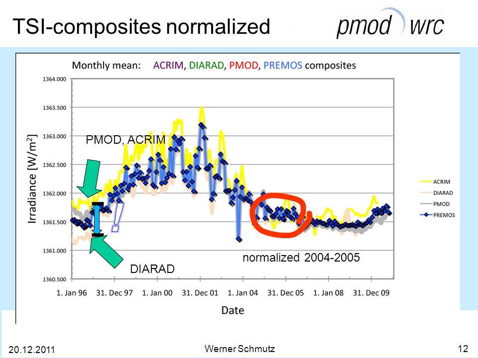 TSI-composites normalized Werner Schmutz 12 20.12.2011 normalized 2004-2005 DIARAD PMOD, ACRIM