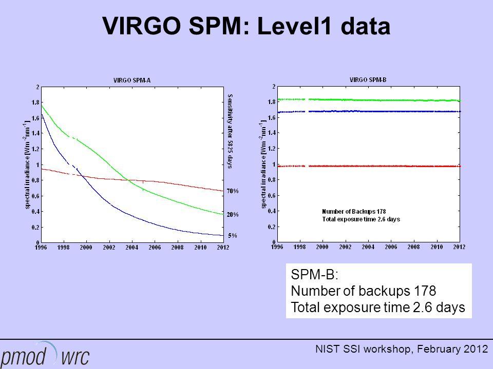 NIST SSI workshop, February 2012 VIRGO SPM: Level1 data SPM-B: Number of backups 178 Total exposure time 2.6 days