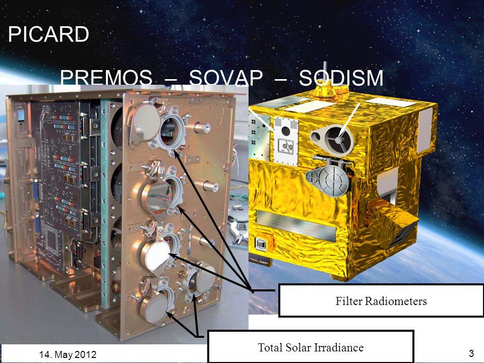 PICARD PREMOS – SOVAP – SODISM Werner Schmutz 3 14. May 2012 Total Solar Irradiance Filter Radiometers