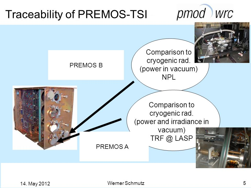 Traceability of PREMOS-TSI Werner Schmutz 5 14. May 2012 PREMOS B Comparison to cryogenic rad.