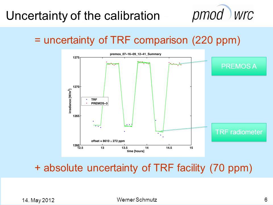 Calibration uncertainty budget Werner Schmutz 7 14.