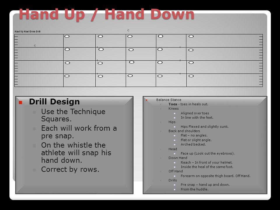 Break and Bust Drill Design Drill Design Use the Technique Squares.