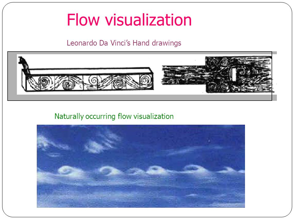 Flow visualization Leonardo Da Vincis Hand drawings Naturally occurring flow visualization