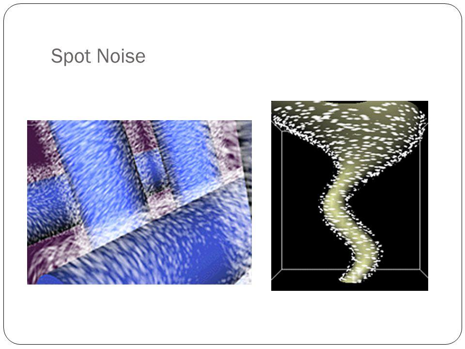Spot Noise