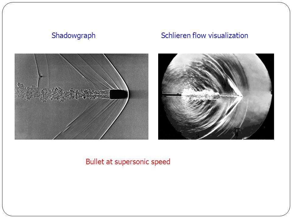 Schlieren flow visualizationShadowgraph Bullet at supersonic speed