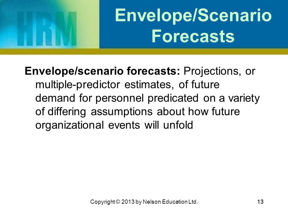 Envelope/Scenario Forecasts Envelope/scenario forecasts: Projections, or multiple-predictor estimates, of future demand for personnel predicated on a
