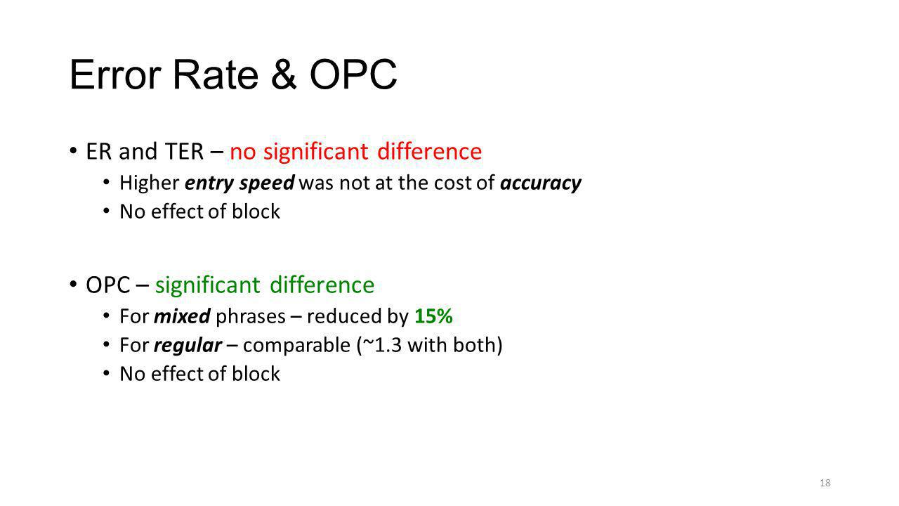 Error Rate & OPC ER and TER – no significant difference Higher entry speed was not at the cost of accuracy No effect of block OPC – significant differ