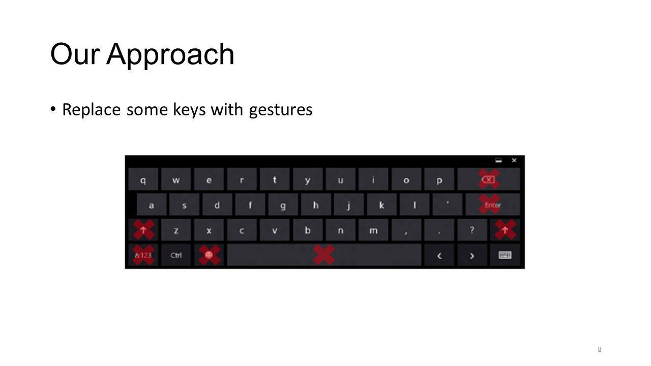 Our Approach Replace some keys with gestures 8