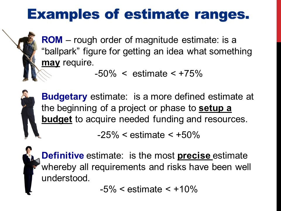 ROM – rough order of magnitude estimate: is a ballpark figure for getting an idea what something may require.