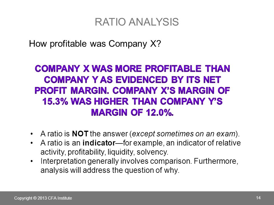 RATIO ANALYSIS Copyright © 2013 CFA Institute 14 A ratio is NOT the answer (except sometimes on an exam). A ratio is an indicatorfor example, an indic