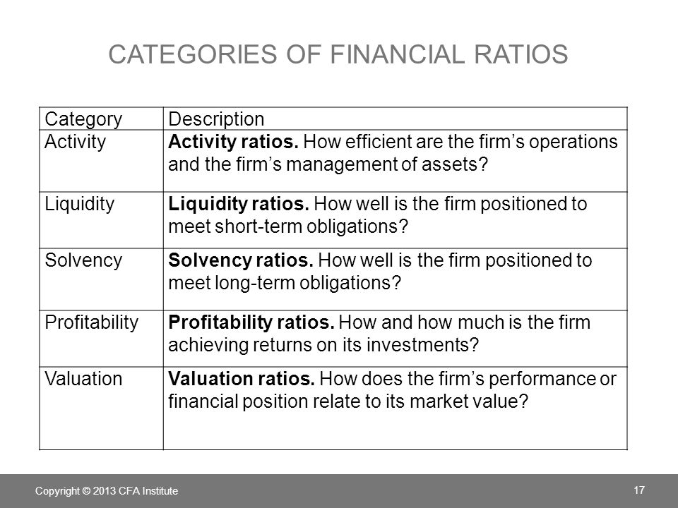 CATEGORIES OF FINANCIAL RATIOS CategoryDescription ActivityActivity ratios. How efficient are the firms operations and the firms management of assets?