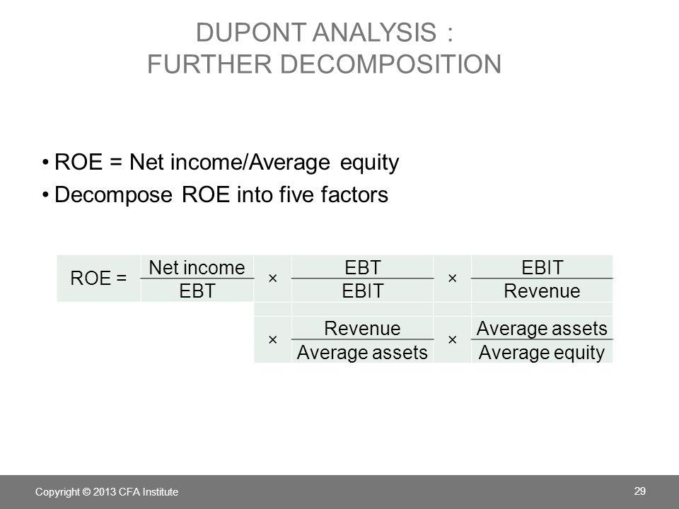 DUPONT ANALYSIS : FURTHER DECOMPOSITION ROE = Net income/Average equity Decompose ROE into five factors ROE = Net income × EBT × EBIT EBTEBITRevenue ×