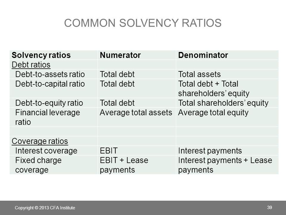 COMMON SOLVENCY RATIOS Solvency ratiosNumeratorDenominator Debt ratios Debt-to-assets ratioTotal debtTotal assets Debt-to-capital ratioTotal debtTotal