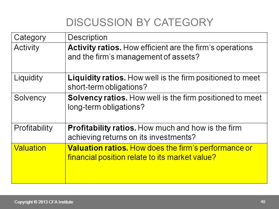 DISCUSSION BY CATEGORY CategoryDescription ActivityActivity ratios. How efficient are the firms operations and the firms management of assets? Liquidi