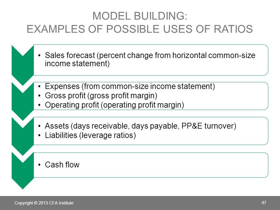 MODEL BUILDING: EXAMPLES OF POSSIBLE USES OF RATIOS Copyright © 2013 CFA Institute 47 Sales forecast (percent change from horizontal common-size incom