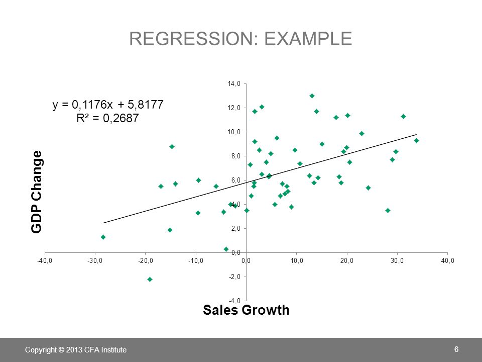 DECOMPOSING RETURN ON EQUITY: STYLIZED COMPARATIVE ANALYSIS MINI-CASE Co.