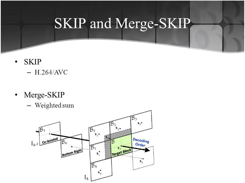 SKIP and Merge-SKIP SKIP – H.264/AVC Merge-SKIP – Weighted sum