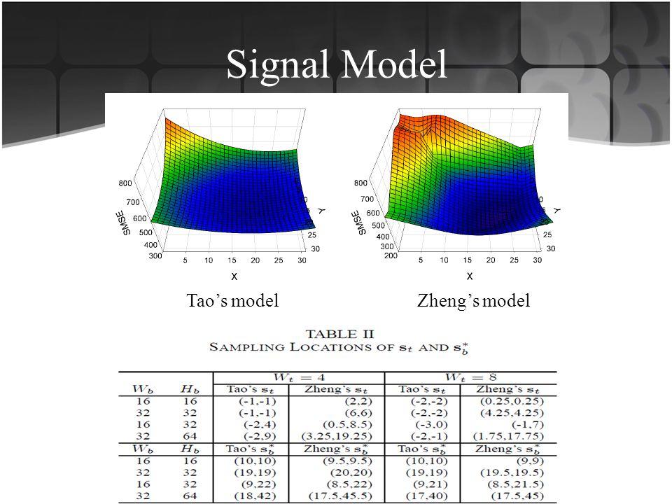 Signal Model Taos modelZhengs model