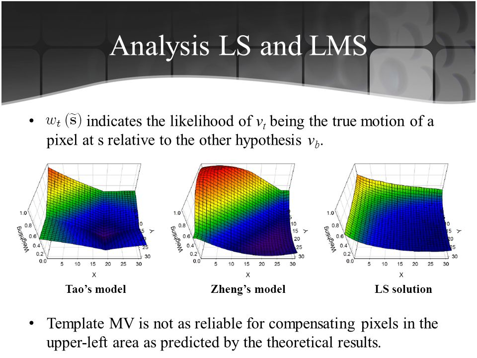 Analysis LS and LMS. indicates the likelihood of v t being the true motion of a pixel at s relative to the other hypothesis v b. Template MV is not as