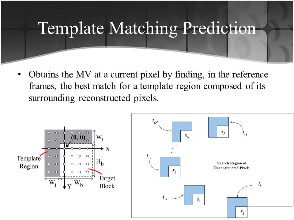 Outline Introduction Background Bi-prediction Combining TMP and BMC Analysis LS and LMS Experiment Results Conclusion