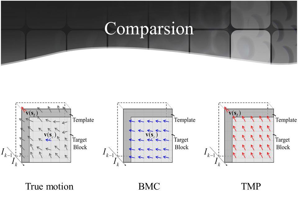 Comparsion True motionBMCTMP