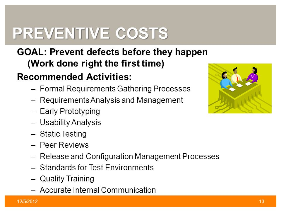 PREVENTIVE COSTS GOAL: Prevent defects before they happen (Work done right the first time) Recommended Activities: –Formal Requirements Gathering Processes –Requirements Analysis and Management –Early Prototyping –Usability Analysis –Static Testing –Peer Reviews –Release and Configuration Management Processes –Standards for Test Environments –Quality Training –Accurate Internal Communication 12/5/201213
