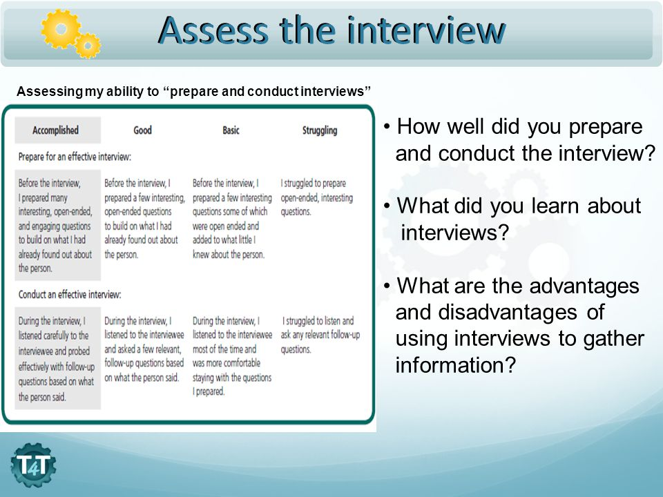 Assess the interview Assessing my ability to prepare and conduct interviews How well did you prepare and conduct the interview.