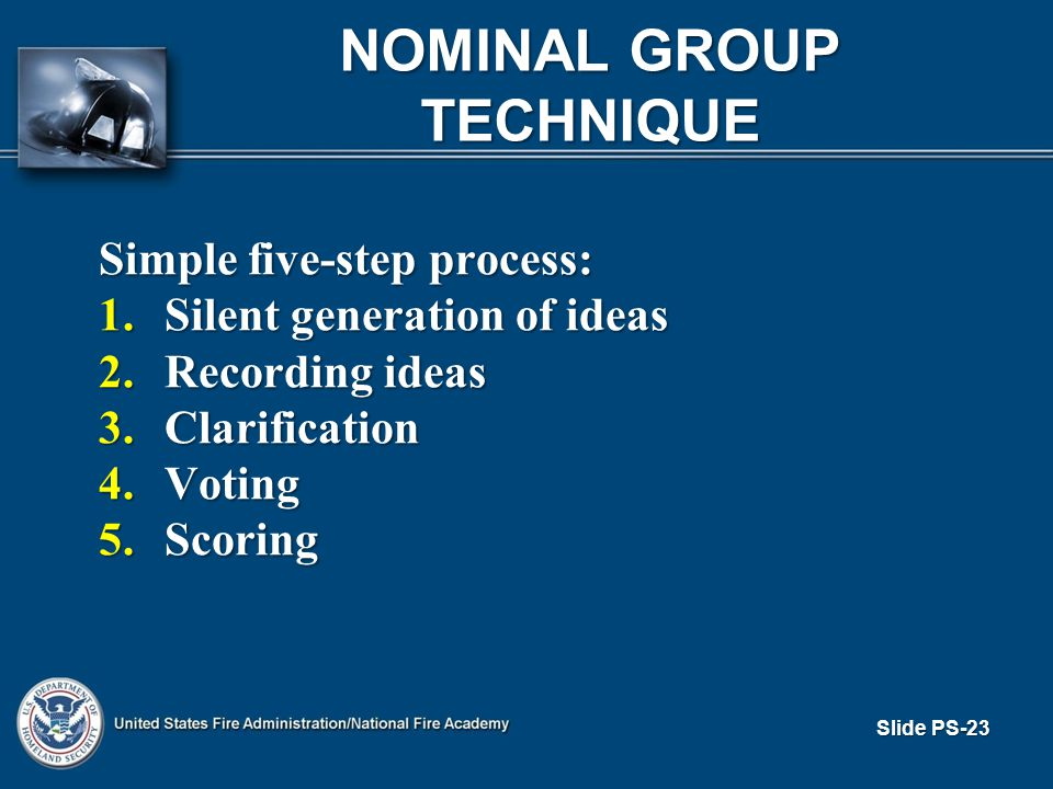 Slide PS-23 NOMINAL GROUP TECHNIQUE Simple five-step process: 1.Silent generation of ideas 2.Recording ideas 3.Clarification 4.Voting 5.Scoring