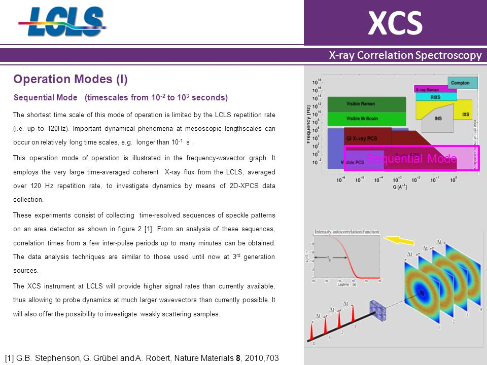 XCS X-ray Correlation Spectroscopy Operation Modes (I) Sequential Mode (timescales from 10 -2 to 10 3 seconds) The shortest time scale of this mode of operation is limited by the LCLS repetition rate (i.e.