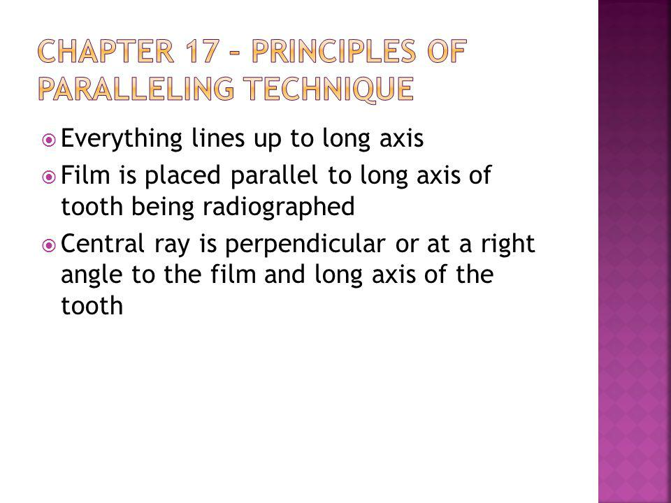 Everything lines up to long axis Film is placed parallel to long axis of tooth being radiographed Central ray is perpendicular or at a right angle to