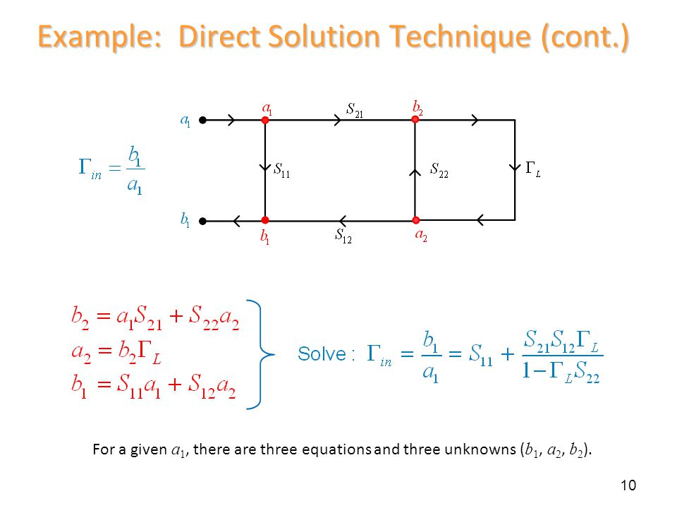 Example: Direct Solution Technique (cont.) 10 For a given a 1, there are three equations and three unknowns ( b 1, a 2, b 2 ).