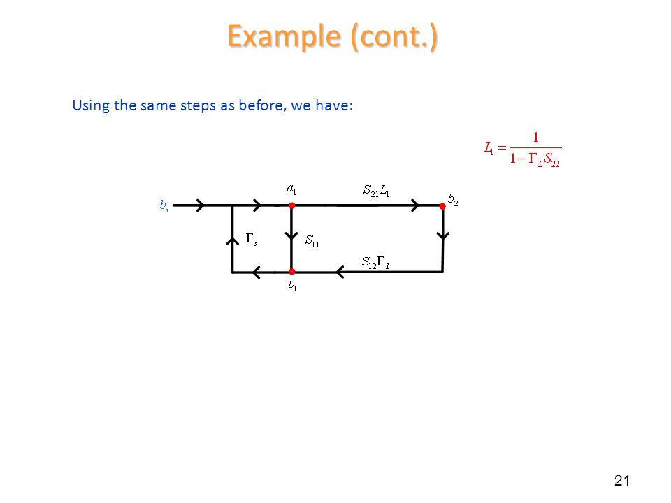 Example (cont.) Using the same steps as before, we have: 21