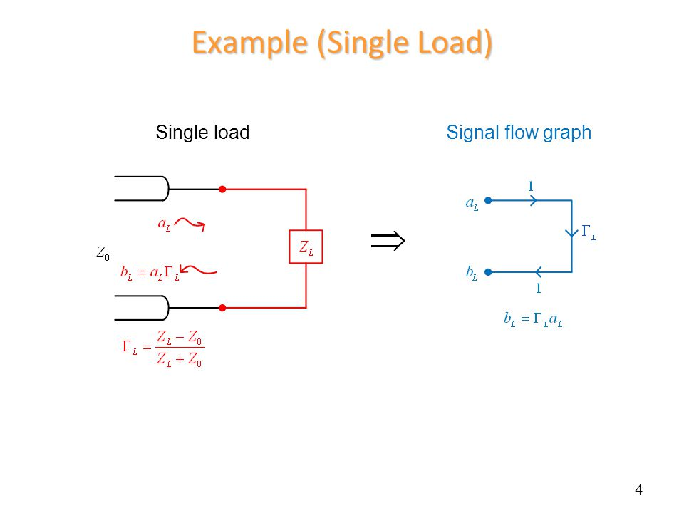 Example (Single Load) Signal flow graphSingle load 4
