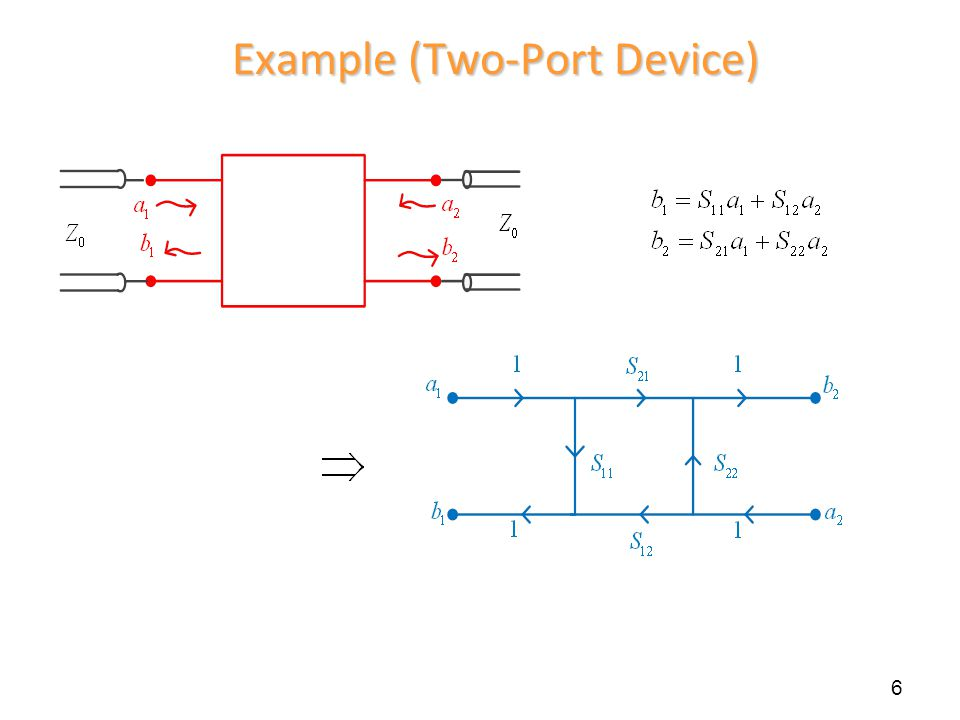 Example (Two-Port Device) 6