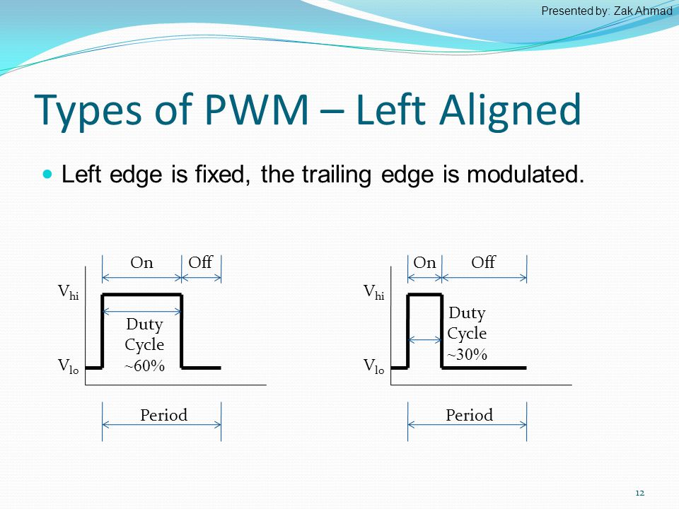 Types of PWM – Left Aligned Left edge is fixed, the trailing edge is modulated.