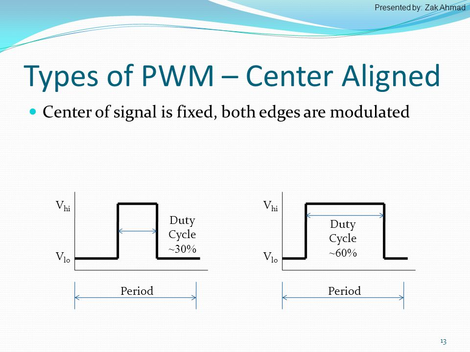 Types of PWM – Center Aligned Center of signal is fixed, both edges are modulated 13 Period V lo V hi Period V lo V hi Duty Cycle ~30% Duty Cycle ~60% Presented by: Zak Ahmad
