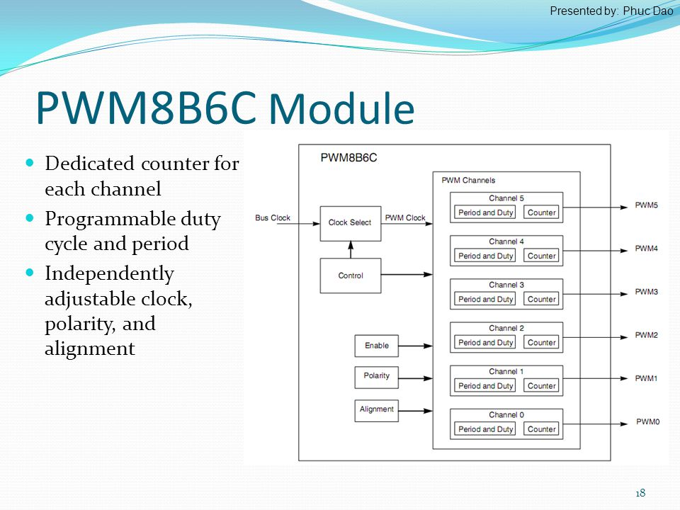 PWM8B6C Module 18 Dedicated counter for each channel Programmable duty cycle and period Independently adjustable clock, polarity, and alignment Presented by: Phuc Dao