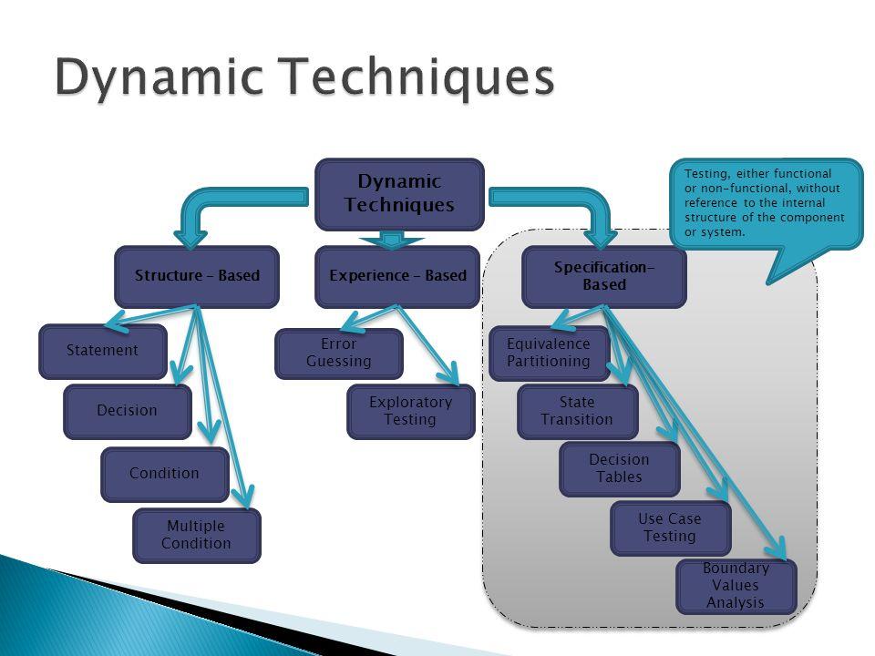 Dynamic Techniques.