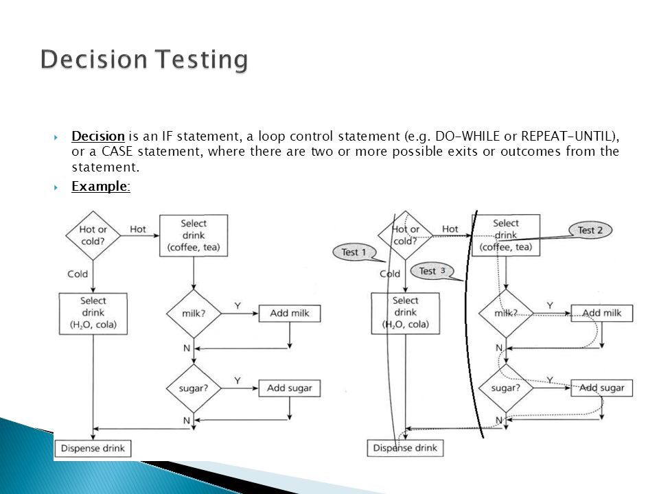 Decision is an IF statement, a loop control statement (e.g.