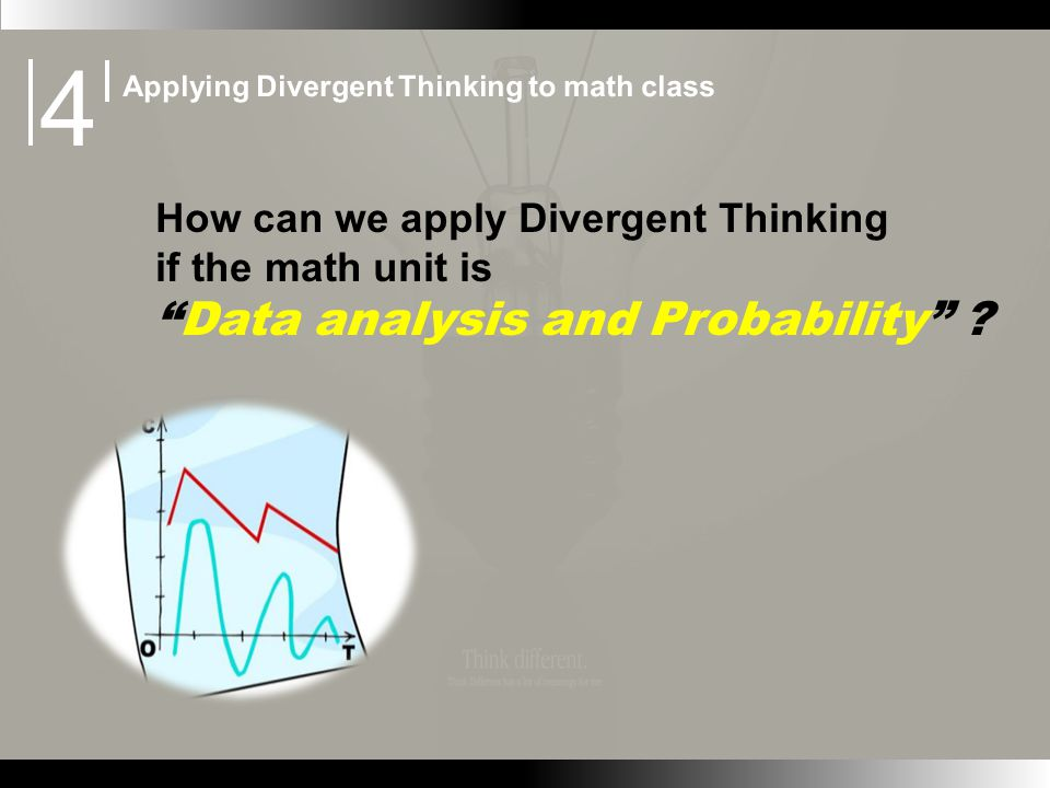 How can we apply Divergent Thinking if the math unit is Data analysis and Probability ?