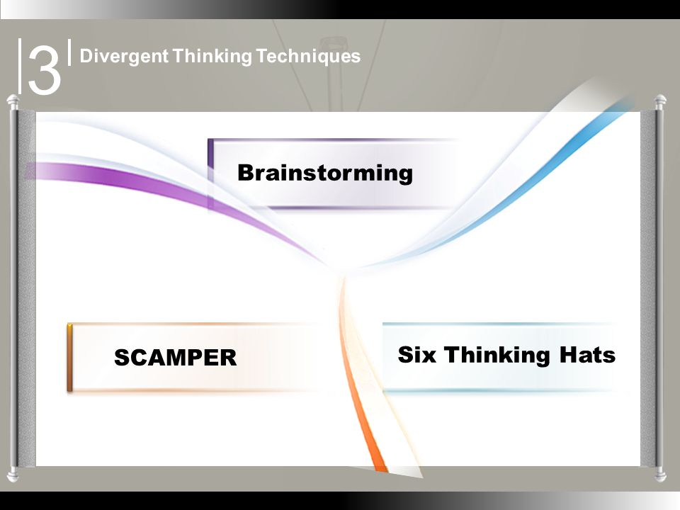 Brainstorming Six Thinking Hats SCAMPER