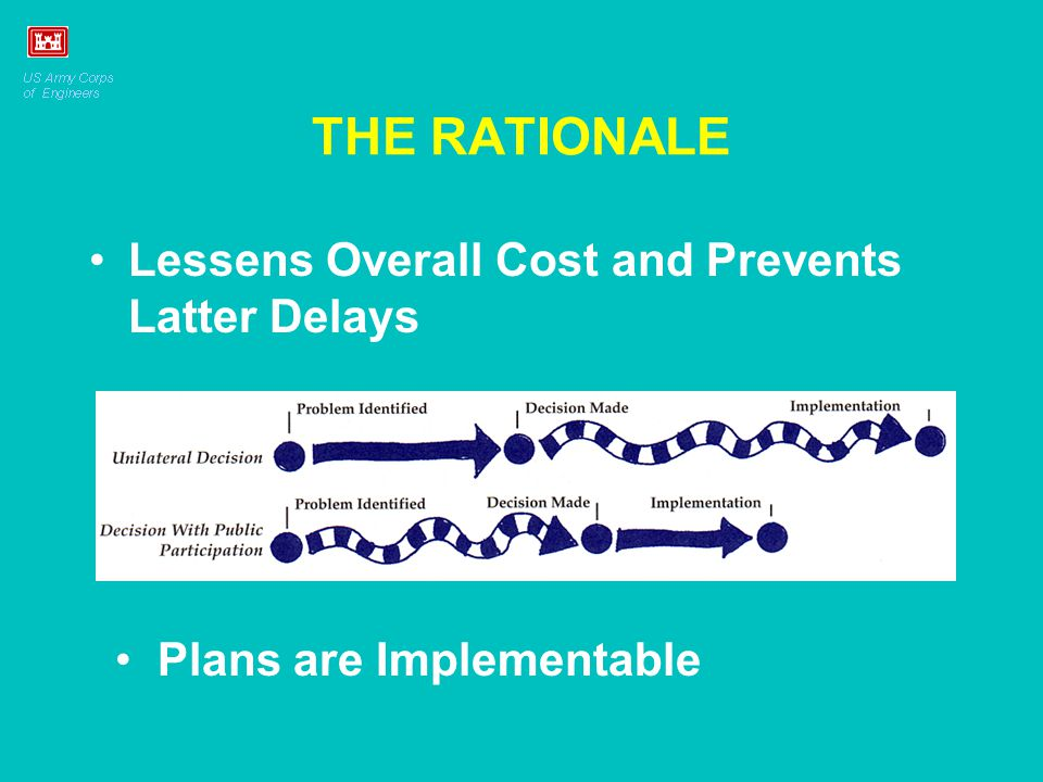 THE RATIONALE Lessens Overall Cost and Prevents Latter Delays Plans are Implementable