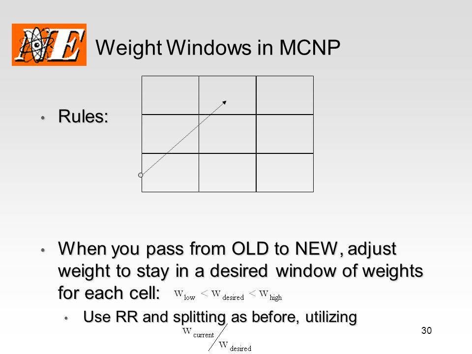 30 Weight Windows in MCNP Rules: Rules: When you pass from OLD to NEW, adjust weight to stay in a desired window of weights for each cell: When you pa
