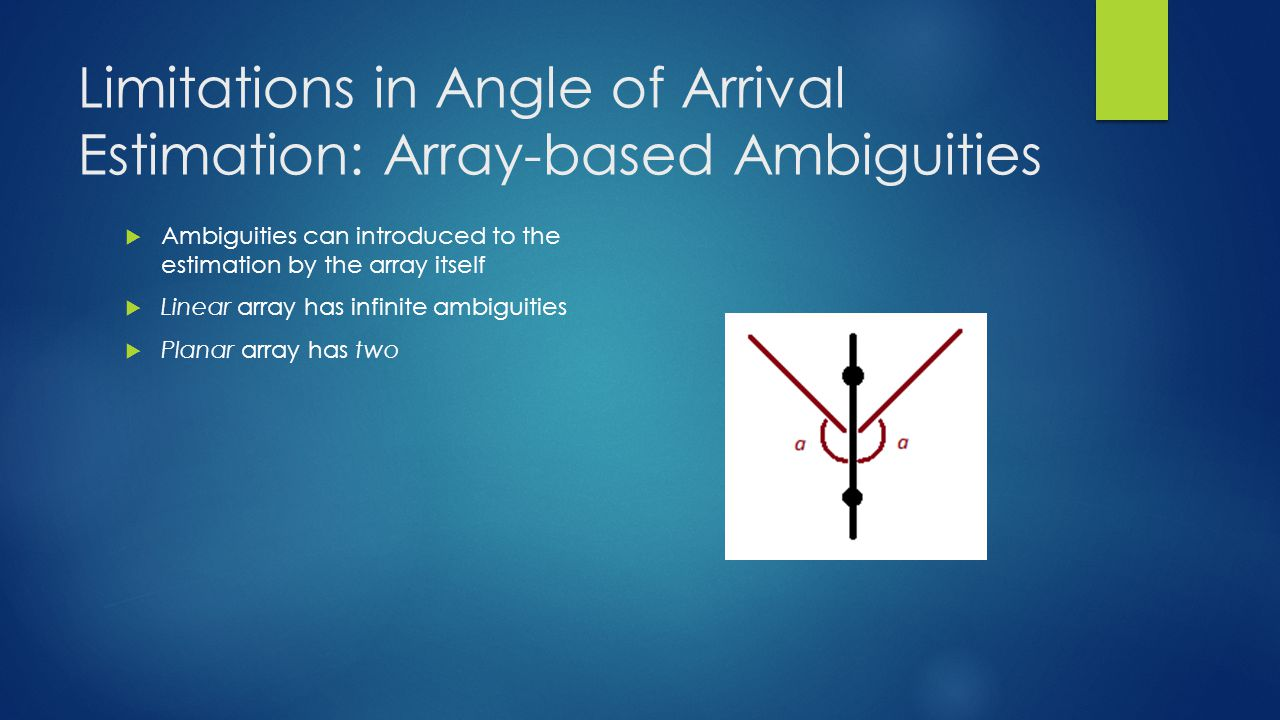 Limitations in Angle of Arrival Estimation: Array-based Ambiguities Ambiguities can introduced to the estimation by the array itself Linear array has infinite ambiguities Planar array has two