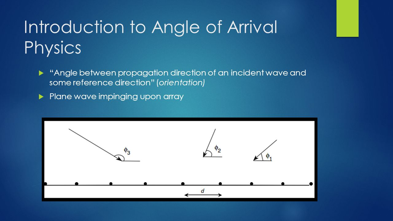 Introduction to Angle of Arrival Physics Angle between propagation direction of an incident wave and some reference direction (orientation) Plane wave impinging upon array