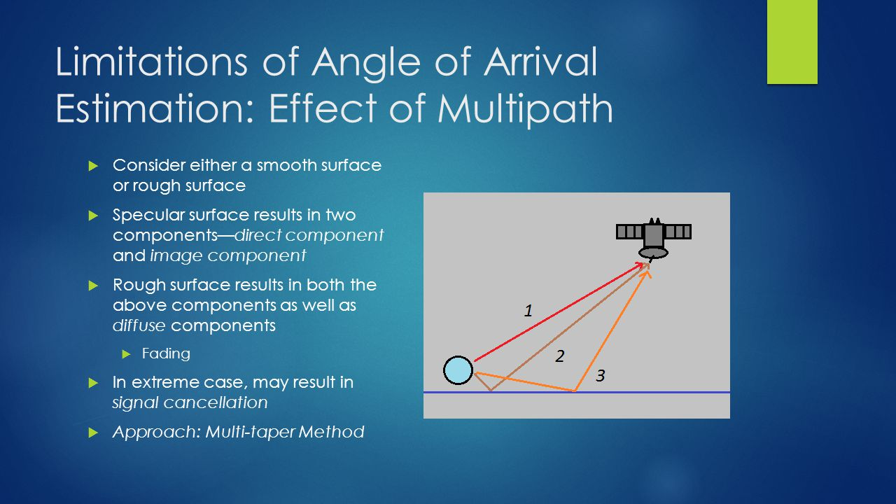 Limitations of Angle of Arrival Estimation: Effect of Multipath Consider either a smooth surface or rough surface Specular surface results in two componentsdirect component and image component Rough surface results in both the above components as well as diffuse components Fading In extreme case, may result in signal cancellation Approach: Multi-taper Method