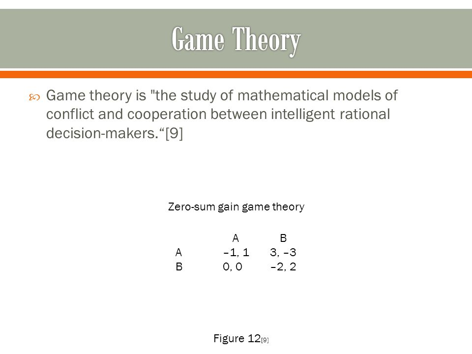 Game theory is