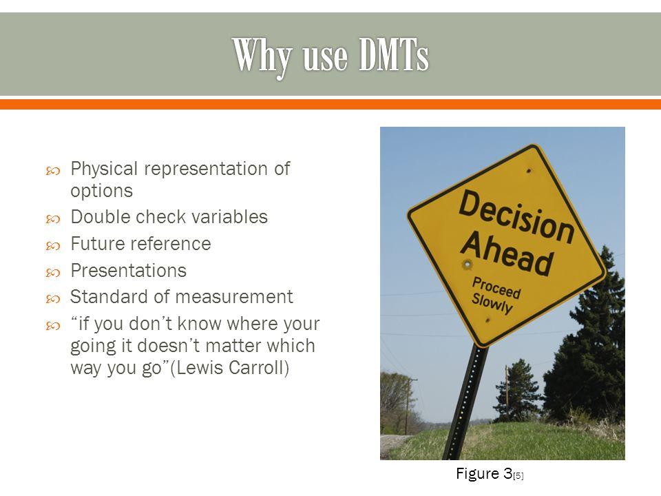 question/decision/option: pros (for - advantages) score cons (against - disadvantages) score totals Pros vs.