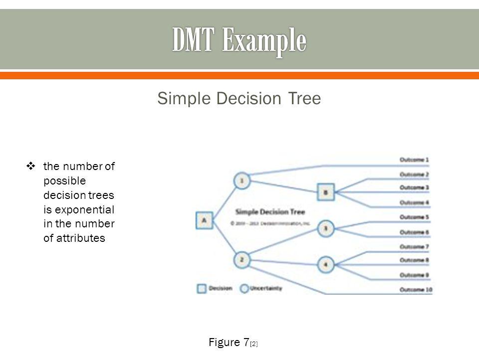 Simple Influence Diagram Figure 8 [2]